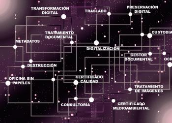 Servicios 360º en Transformación Digital